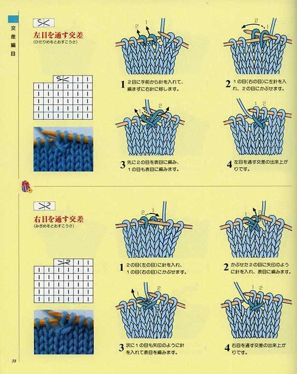 Knitting Chart Symbols Font : Fluffbuff japanese knitting symbols