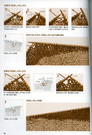 Knitting Pattern Instructions Explained : KNITTING TERMS EXPLAINED Free Knitting Projects